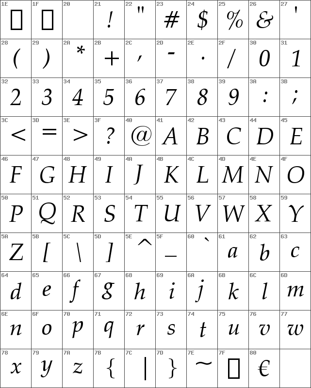 ZapfCalligraphic801BT-Italic
