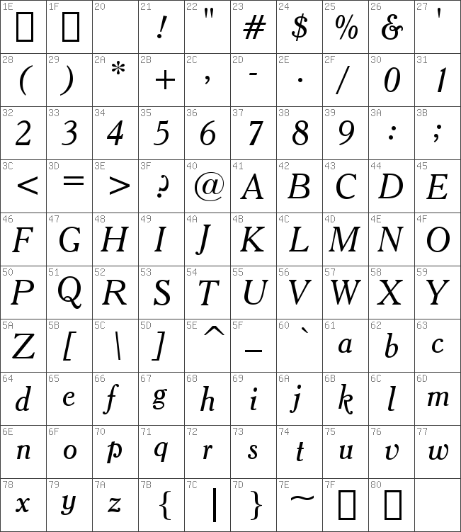 CheltenhamBT-Italic
