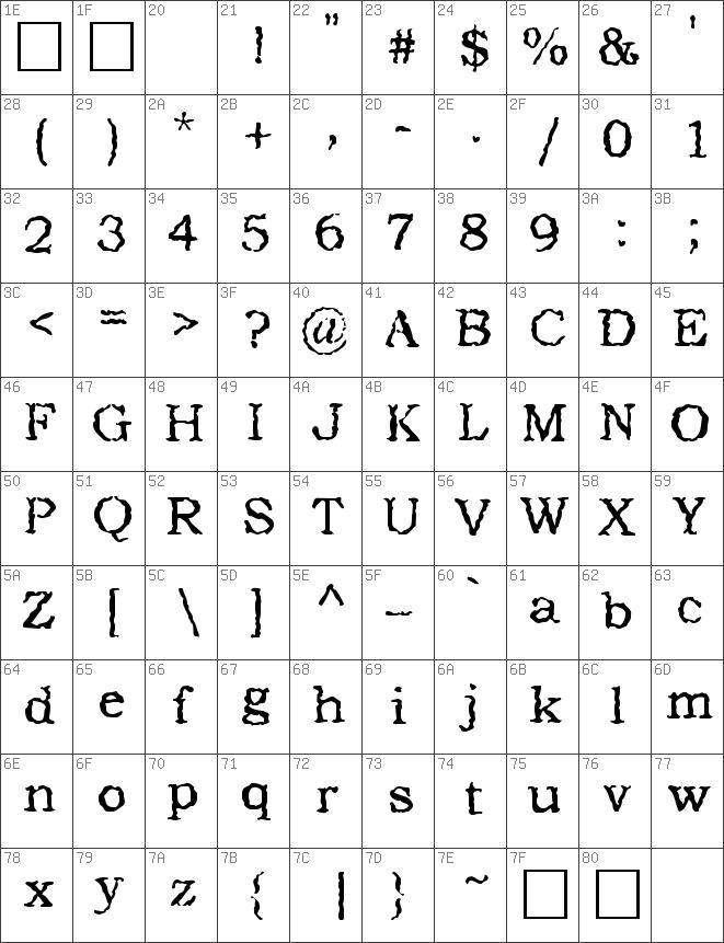 Addicted to Type