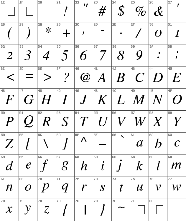 Greco OldStyle SSi Italic Old Style Figures