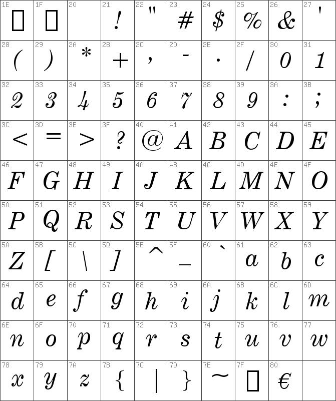 CenturyExpandedBT-Italic