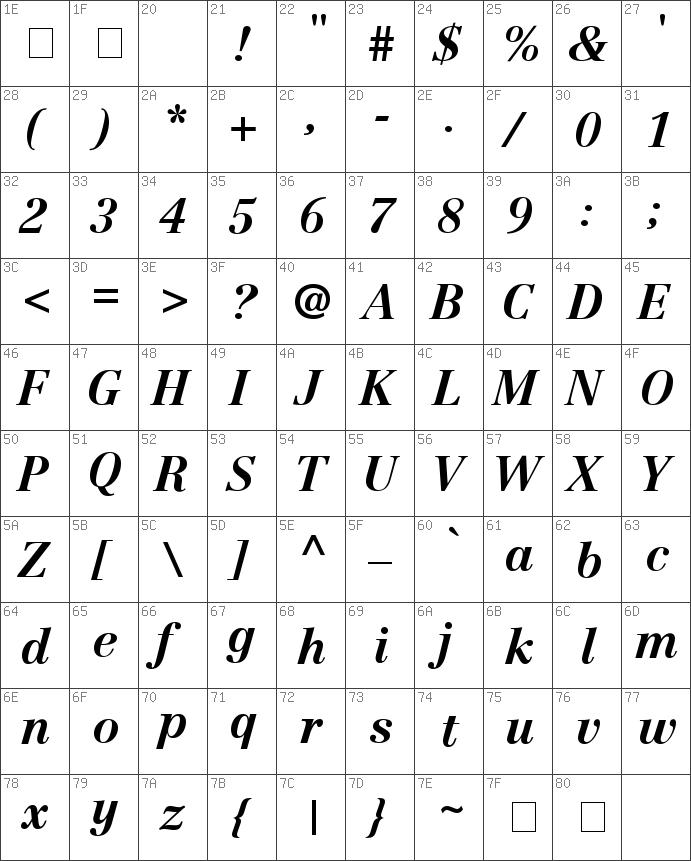 Century Reprise SSi Bold Italic