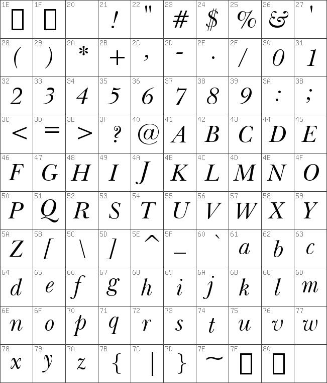 Baskerville Italic Win95BT