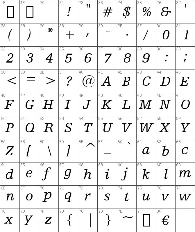 HumanistSlabserif712BT-Italic