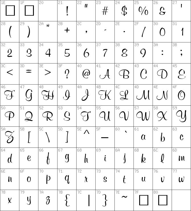 Mural Script