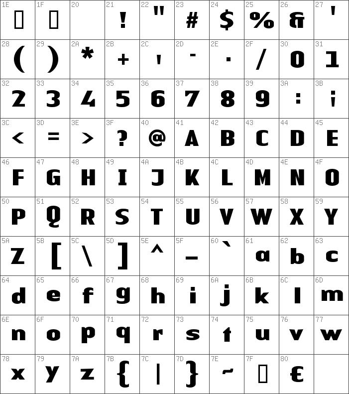 Linotype Authentic Sans Black