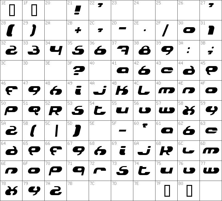 Hydro Italic