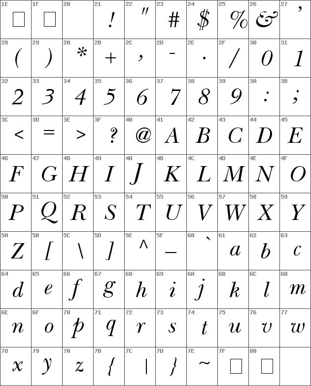 Nebraska Italic