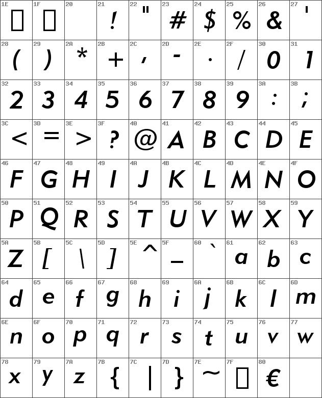 Geometric415BT-MediumItalicA