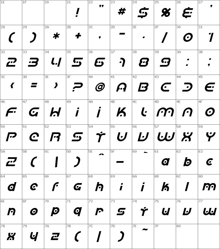 SFPlanetaryOrbiter-Italic