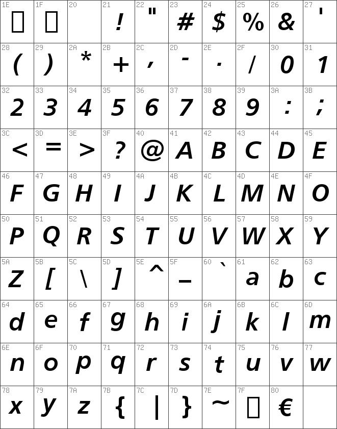 Humnst777 BT Bold Italic
