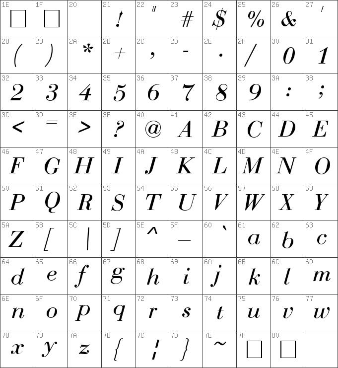 QTBodini-Italic