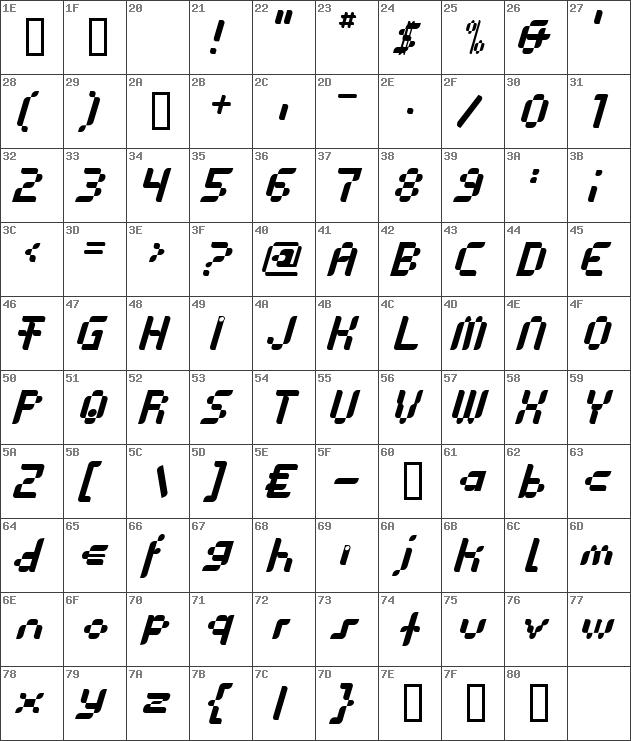 Anasthesia Italic
