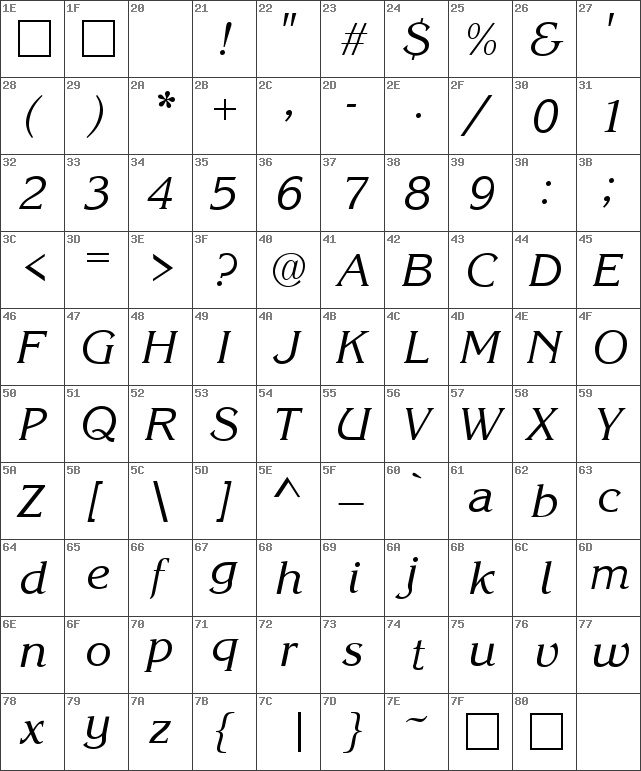 QTKorrin-Italic