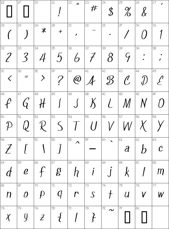 SFFoxboroScript