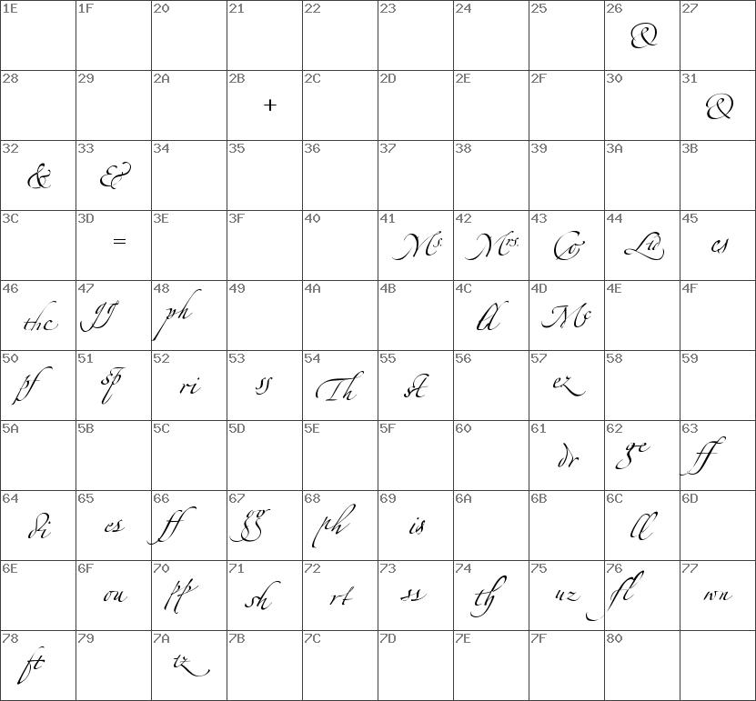 LinotypeZapfino-Ligature