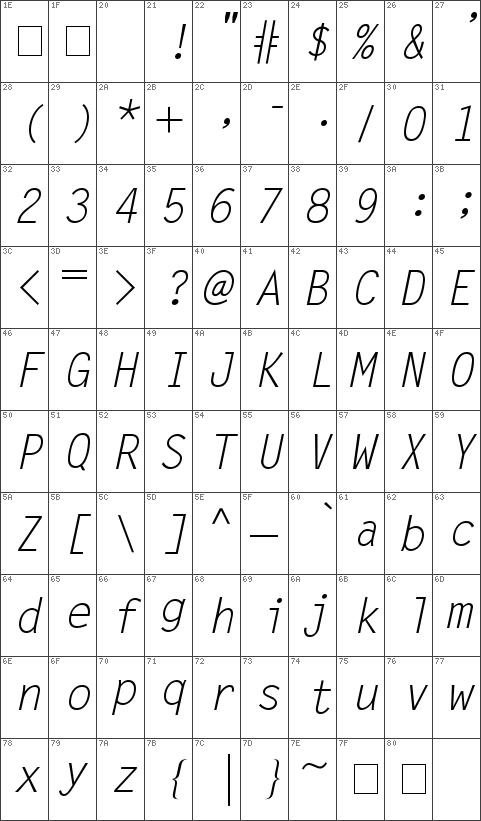 Monospaced Italic