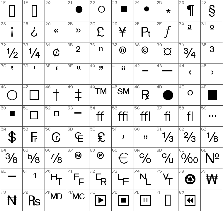 WPTypographicSymbols