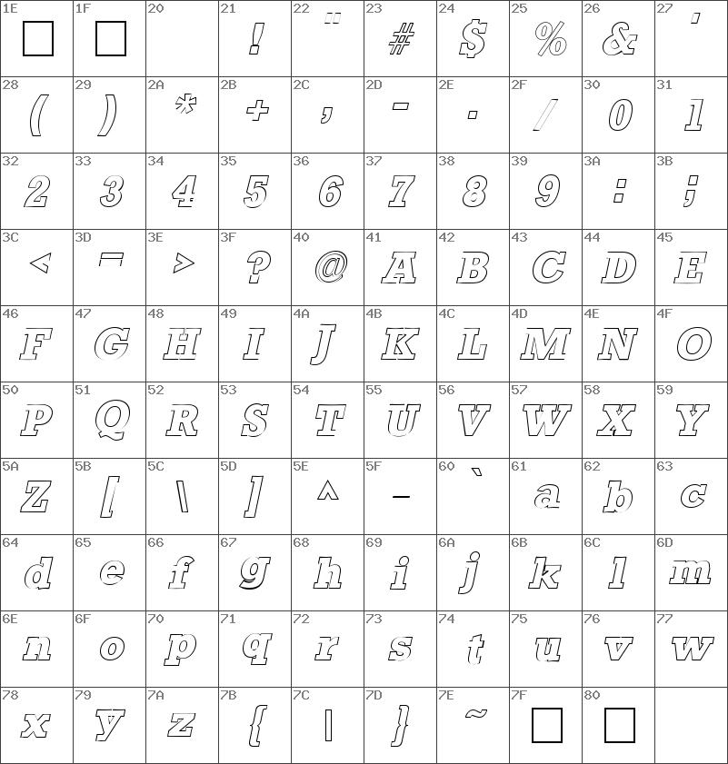 StaffordOutline Italic