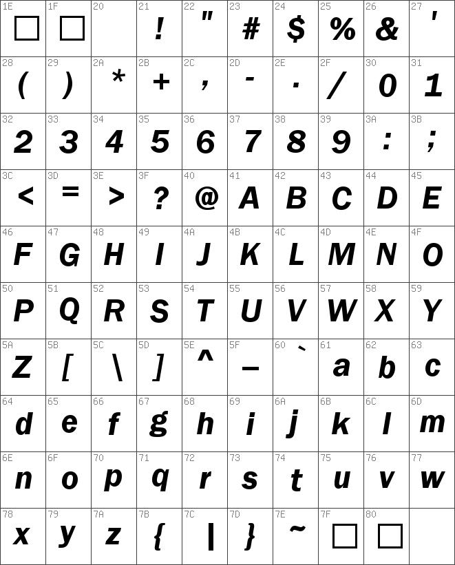 Franklin Gothic Demi Italic