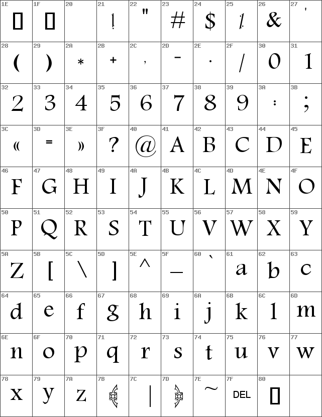 M Unicode Abeer