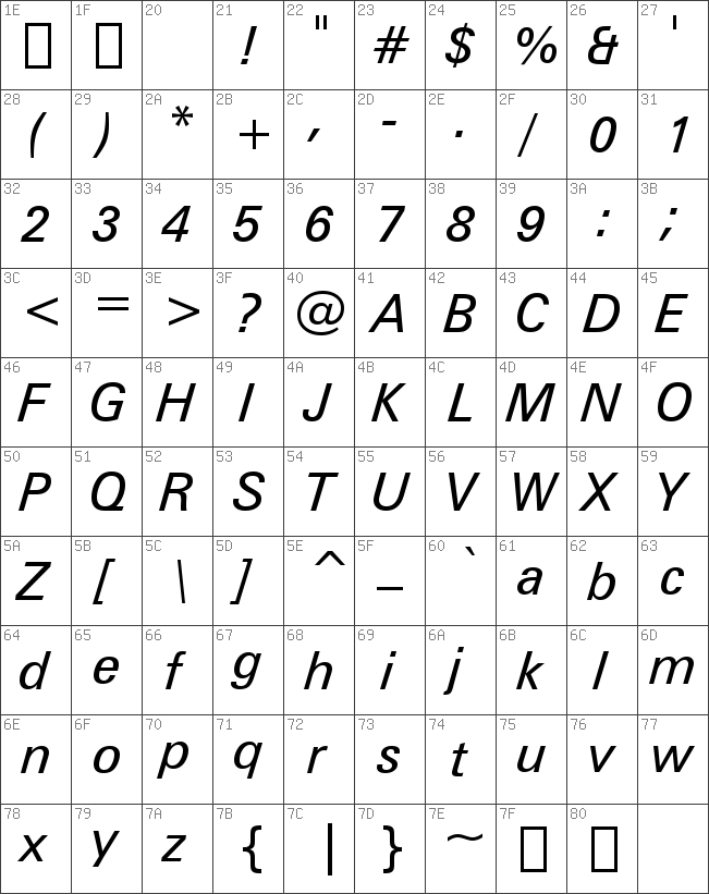 ZurichBT-Italic