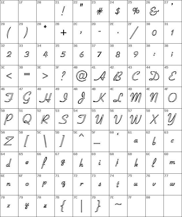 Coronet-SemiBold-ItalicHo