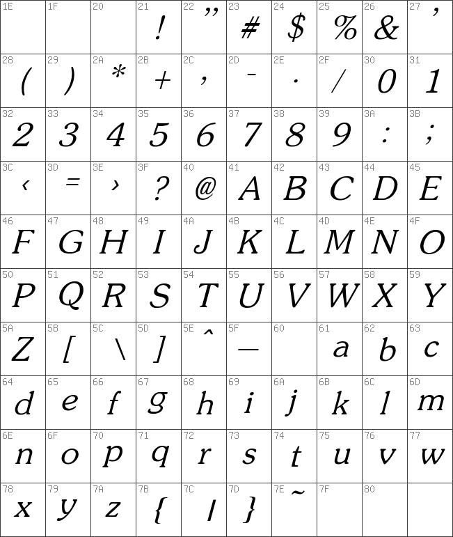 ZipfLight-Italic