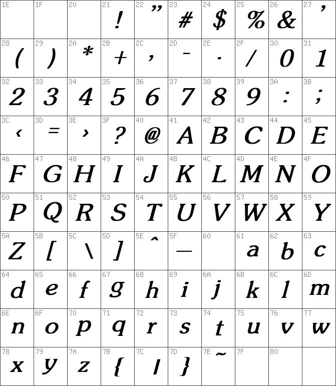 Zipf Light Bold Italic