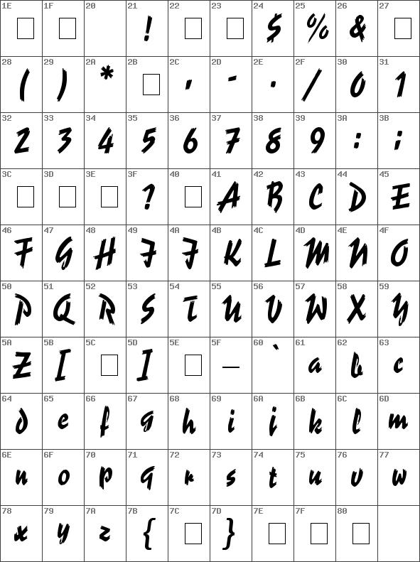 Spiffy Script SSi
