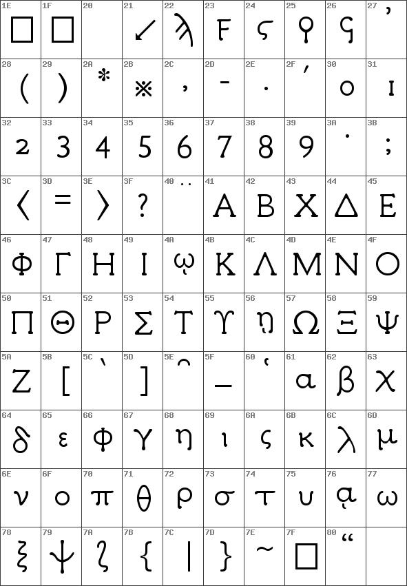 Milan-Greek font