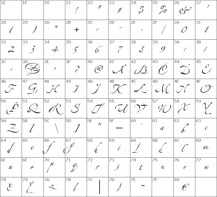 LinotypeZapfino-Three