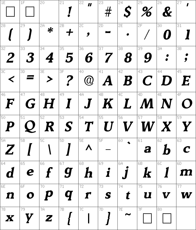 Derringer Bold Italic