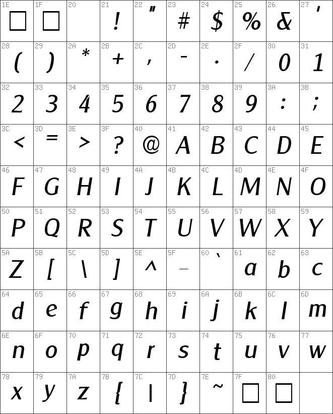 Cleargothic Italic