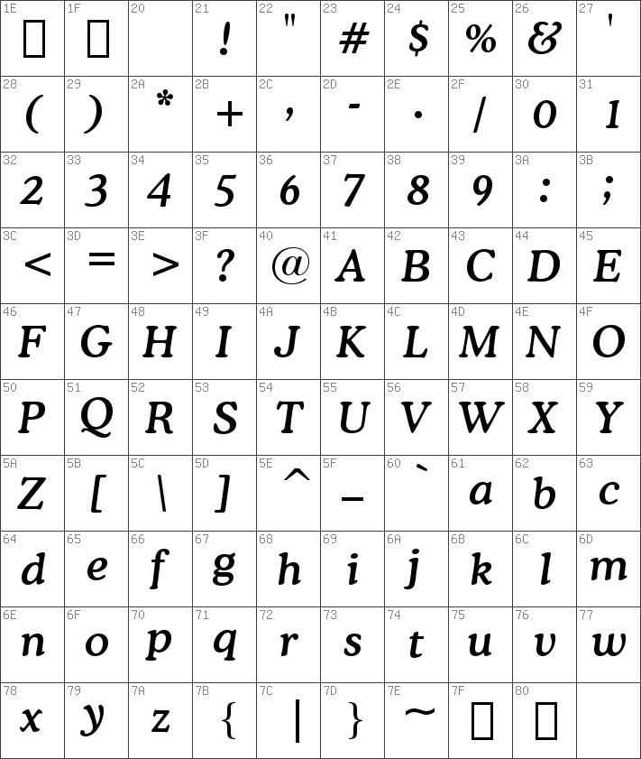 Cooper Medium Italic BT