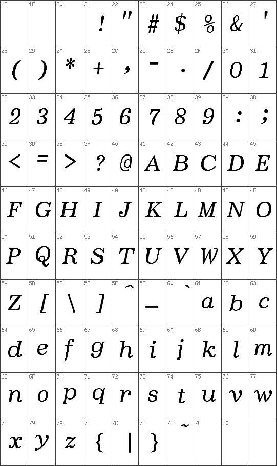BoldfaceItalic-SemiBold-Italic