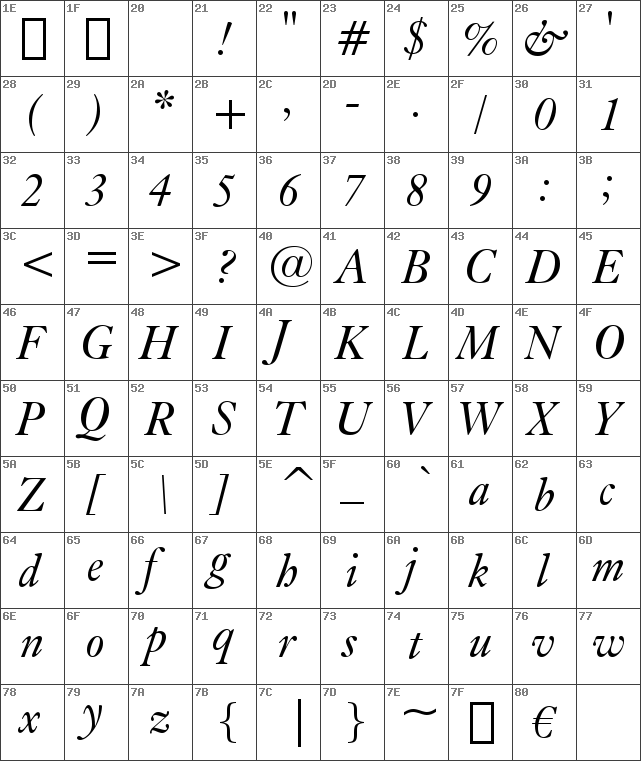KisBT-Italic