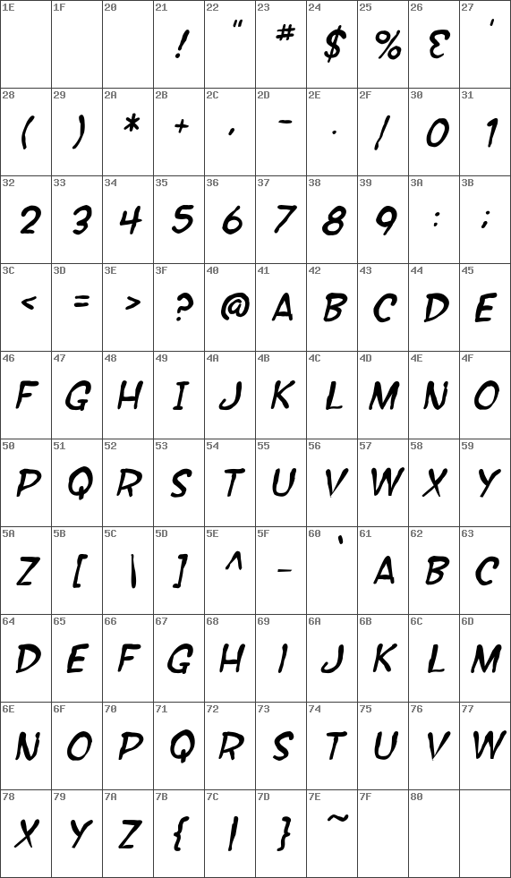 SFWonderComicBlotch-Italic
