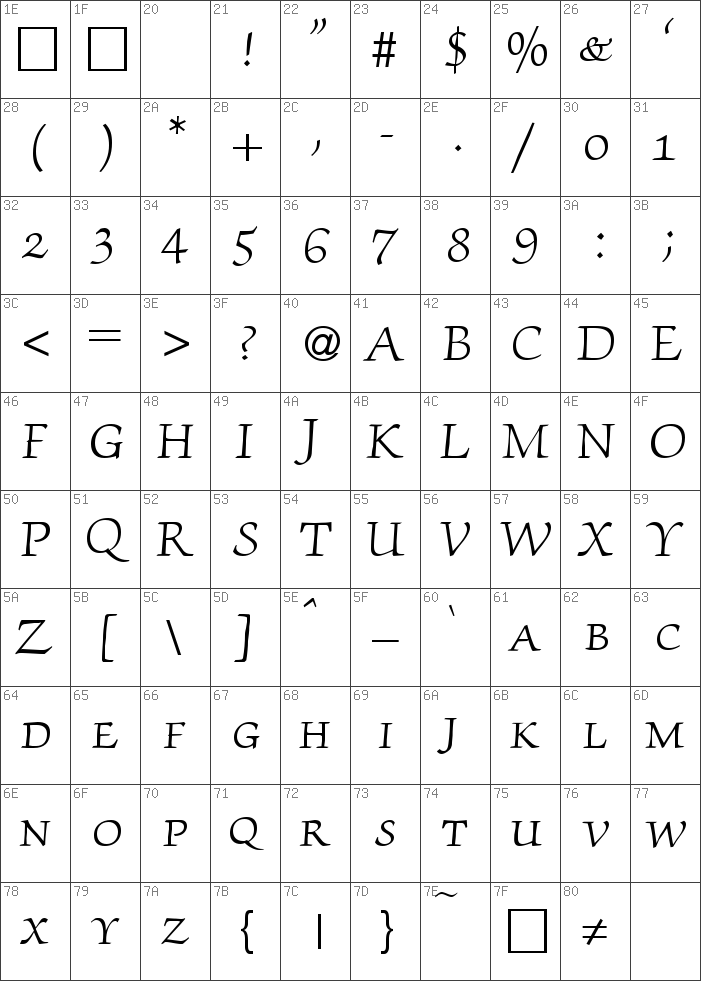 ZabriskieScriptSmc-Regular