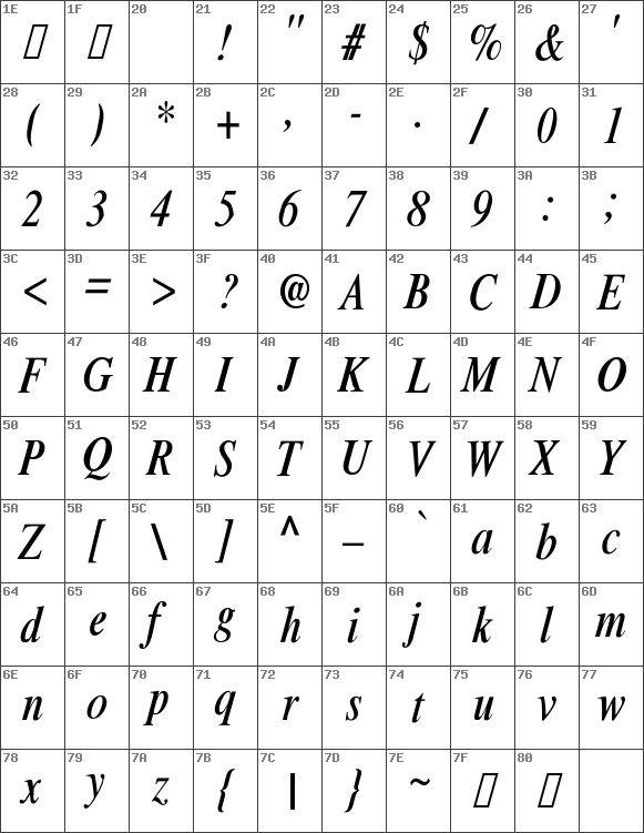 XeroxSerifNarrowFC-Italic