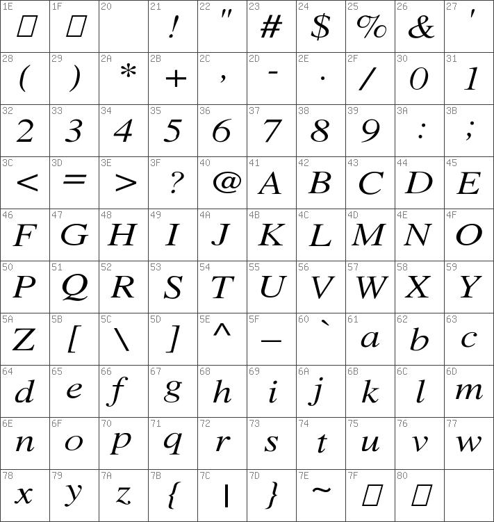 XeroxSerifWideFC-Italic